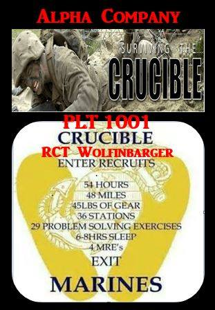 Resource image with regard to crucible candle printable